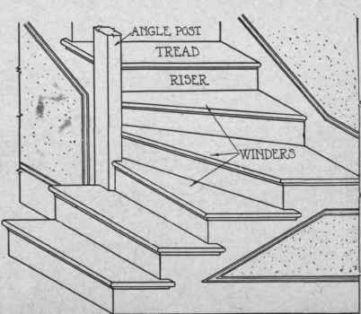 60 stair building porch steps for Different kinds of stairs