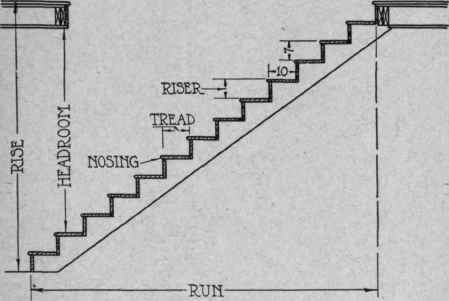 staircase design pictures on fig 121 rise and run of stair