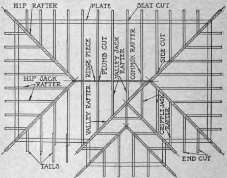plan of roof rafters