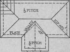 47 Framing A Roof Of Uneven Pitch