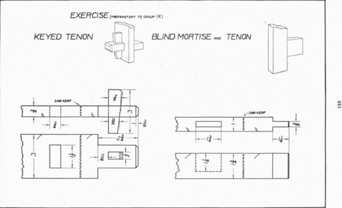 Mortise And Tenon Joint. Exercises - Keyed tenon; Blind