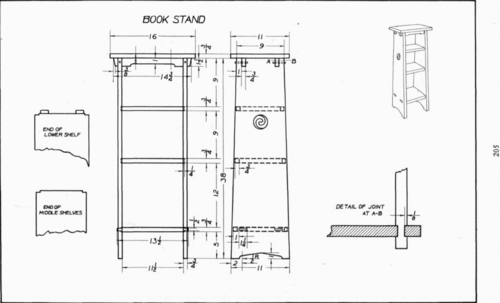 plate 18  book stand