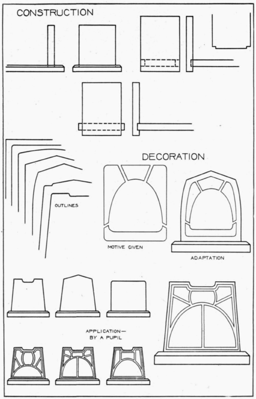 Structural And Decorative Design Part 40 New Definition Of Structural And Decorative Design