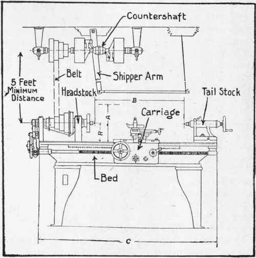 lathe machine drawing pdf - photo #17