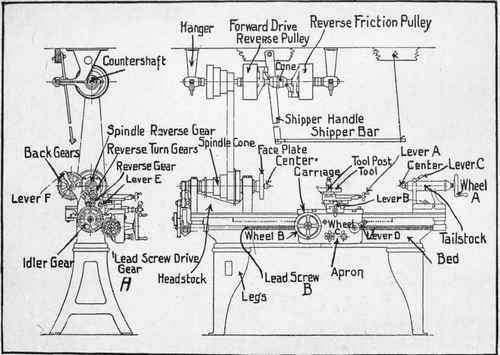 lathe machine drawing pdf - photo #41