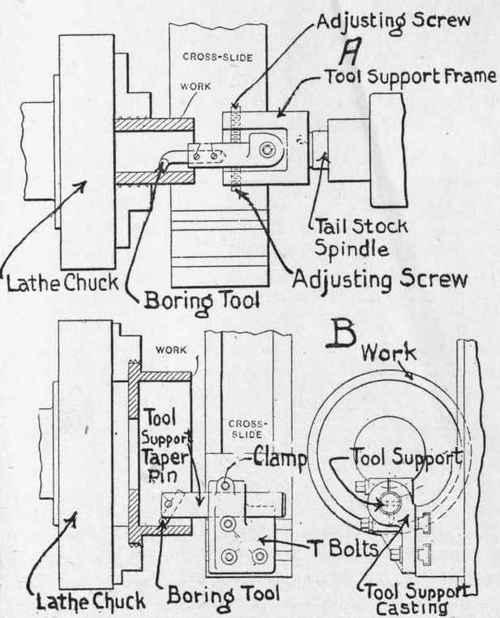 Home Bar Construction: Boring Bar Construction And Use