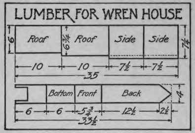 wren bird house plans - pyihome