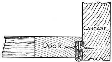 Inside Hingeing Method of Letting Butt Hinge into Door Frame and  sc 1 st  Chest of Books & Inside Hingeing