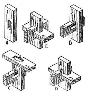 Fig. 389. - Mortising Puzzle, showing how the Parts Fit.