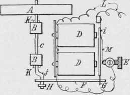 A Simple Electric Engine