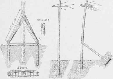 Ways To Brace Poles For Private Telephone Lines