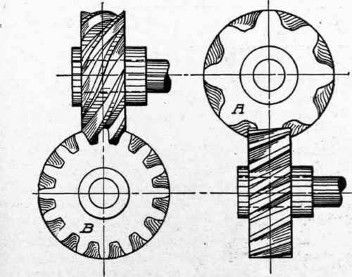 Fig Spiral Gears Whose Shafts Are At Right Angles on Pangborn Replacement Parts