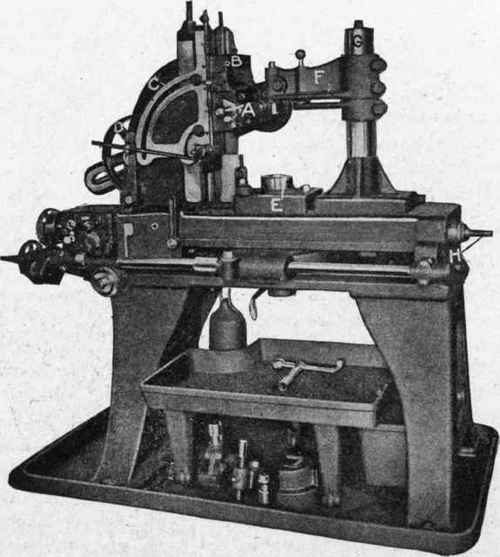 gear cutting machine shops