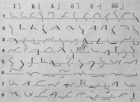 how to learn shorthand easily