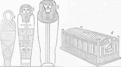 Egyptian Mummy Case Templates