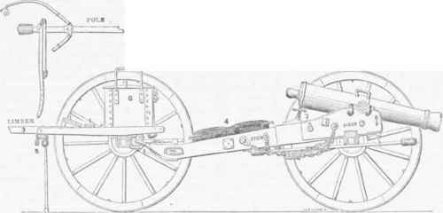 Field Cannon Carriage Plans http://picsbox.biz/key/field%20cannon%20carriage%20plans