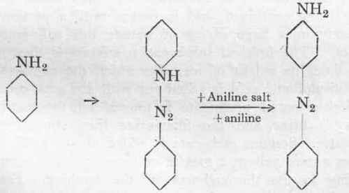 4-(dimethylamino)phenylazoxybenzene reductase