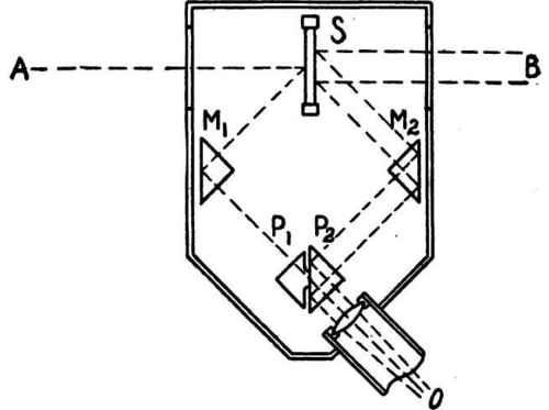 ray diagram for keplerian telescope