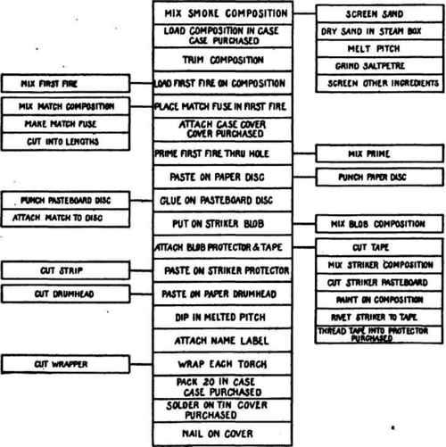 Flowchart symbols cheat sheet http eghw nl leidersdag flow sheet