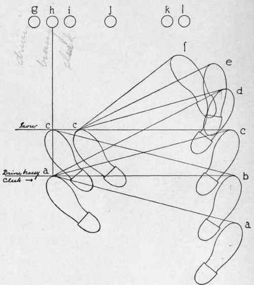 the running approach stroke